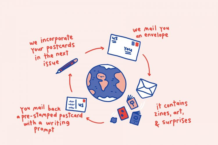 Snail Mail Party